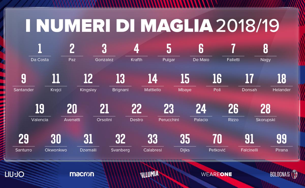 10番が謎の空白。ボローニャが2018-2019シーズンの背番号を発表